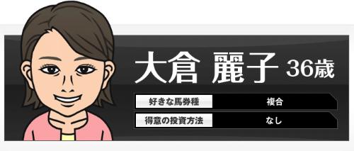 大倉麗子の画像